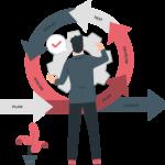 Product Development internship impact sector
